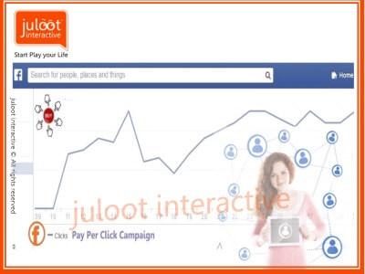 PPC fb campaign portfolio